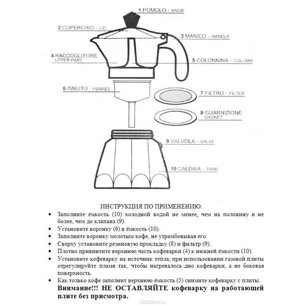 Схема работы гейзерной кофеварки